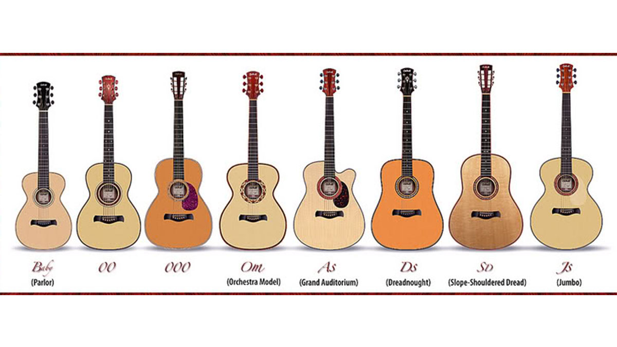 guitarbodytypes