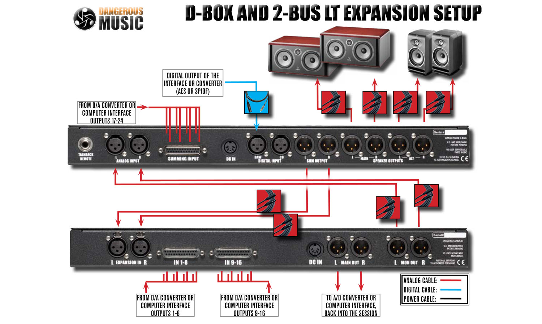 Dangerous Music 2 Bus Lt Analog Summing Unit Used Dc Fuse Box Home