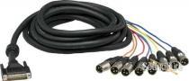 Lynx CBL-AOUT85 Cable